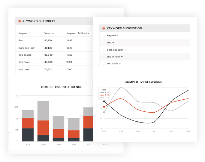 Oracle D2K Reports : Software Outsourcing Company | USA